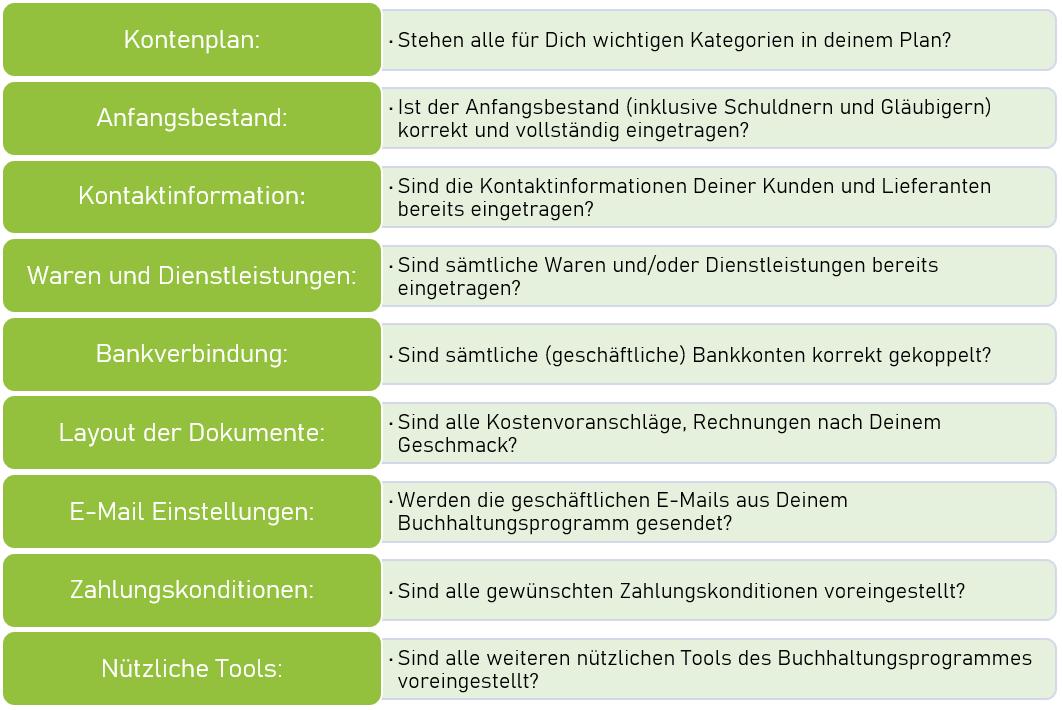 Checkliste Buchhaltung